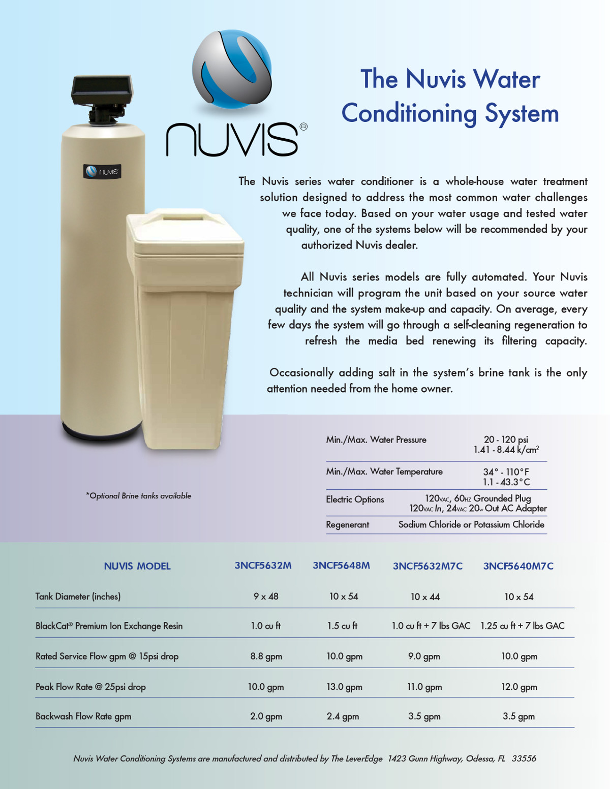 nuvis-water-spec-f56