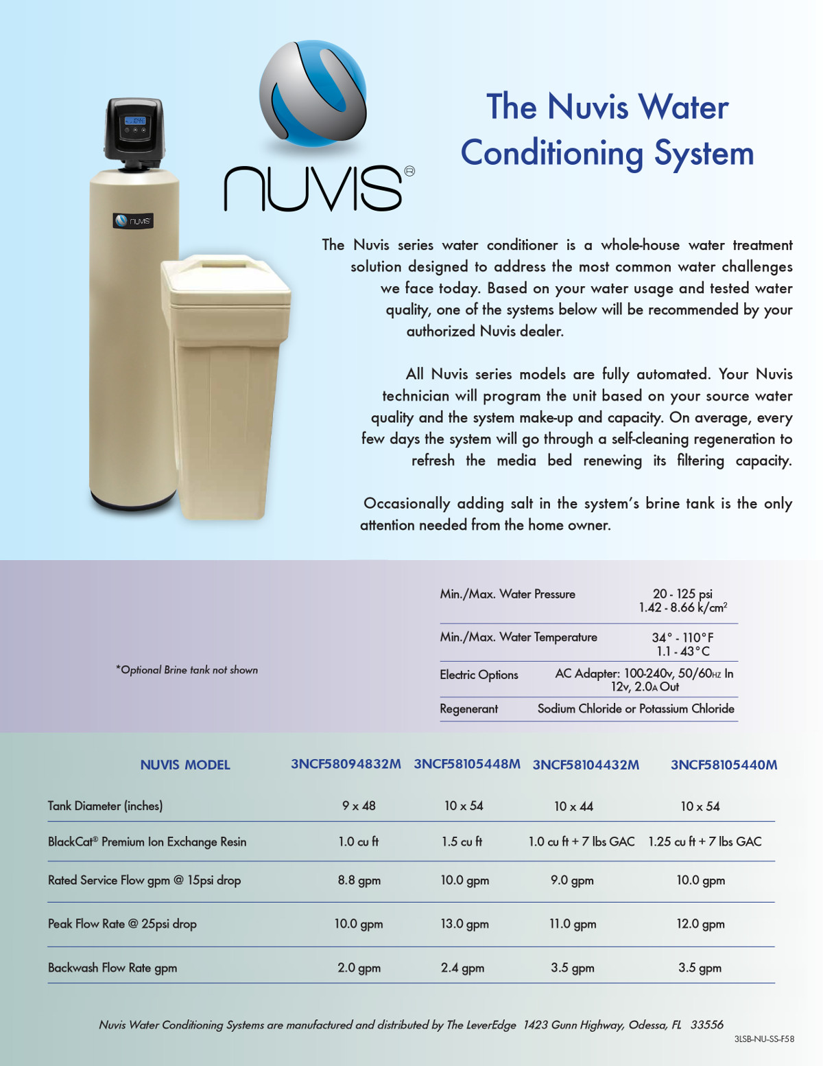 nuvis-water-spec-f58