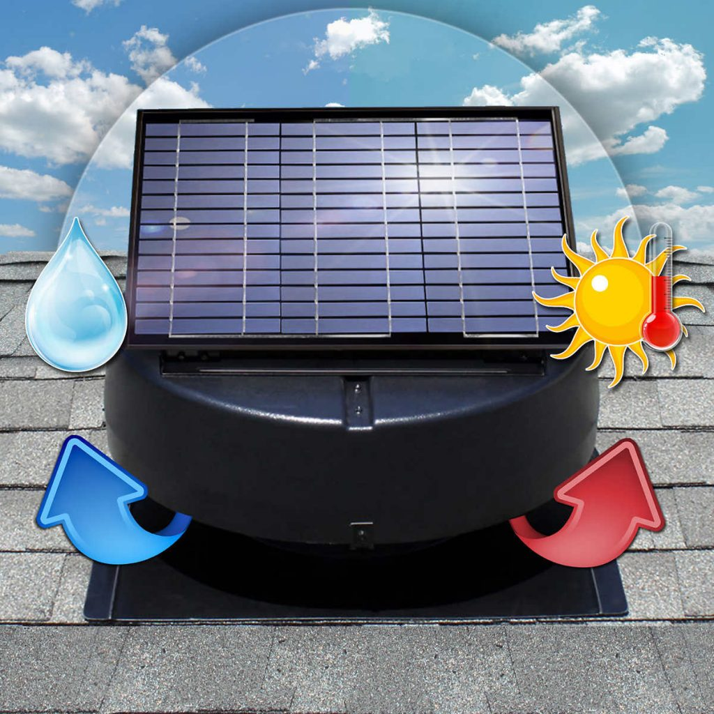 The 1 Reason Why Solar Attic Fans Matter In Winter The